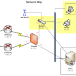 The Ping: How Does a Network Work?